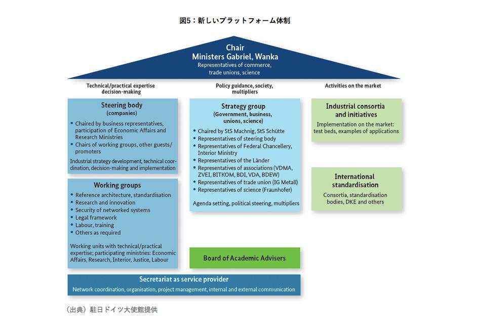 https://www.rieti.go.jp/jp/papers/contribution/iwamoto-koichi/07.html